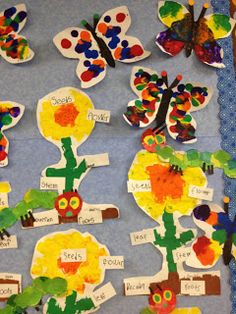 For the Love of Kindergarten..... Spring bulletin board plant parts