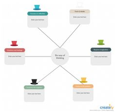 Six thinking hats is another useful technique that provides direction to decision making and group thinking. It helps look at the situation you are analyzing from a range of perspectives and find alternative solutions from everyone involved. Decision Tree, Decision Making, Six Thinking Hats, Business Canvas, Swot Analysis, Achieve Success, Cool Things To Make, Diagram, Templates