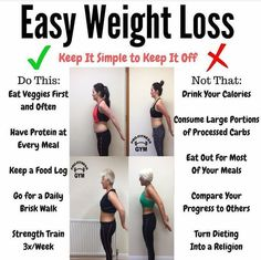 Some simple fat loss rules for long term success