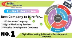 we start with the meaning of SEO and SEM, just as 8 other web crawler advertising terms work! We will likewise engage with some valuable online Magazines, which may break things later. Seo Services Company, Best Seo Services, Website Development Company, Digital Marketing Services, What Is Seo, Good Company, Magazines, Advertising, Journals