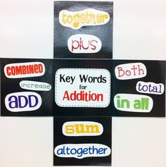 addition key words...do the same on subtraction, multiplication, and division