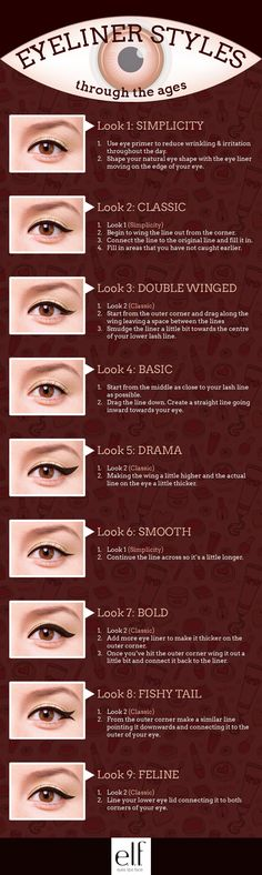 Eyeliner Styles Through the Ages #Infographic #makeup - Get your favorite makeup at the lowest prices at http://www.themakeupchick.com.