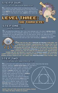 Psychonaut Field Manual Bluefluke Chaos Magick 5