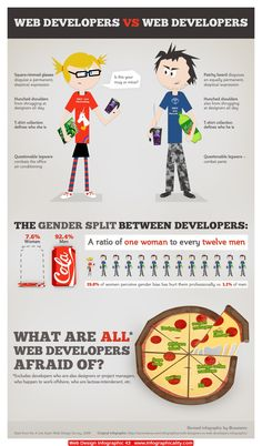 Web Design Infographic 43 - http://infographicality.com/web-design-infographic-43/