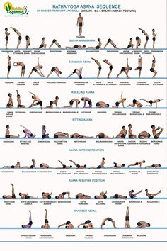 Yoga Fitness Flat Belly Hatha Yoga Primary Series By Yogi Prashant, Hatha Yoga Training India Kriya Yoga, Yoga Iyengar, Vinyasa Yoga, Hatha Yoga Poses, Hatha Flow Yoga, Vinyasa Flow Sequence, Restorative Yoga Sequence, Morning Yoga Sequences, Morning Yoga Routine