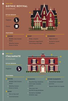 Most Popular & Iconic Home Design Styles - Gothic Style & Italianate House Style