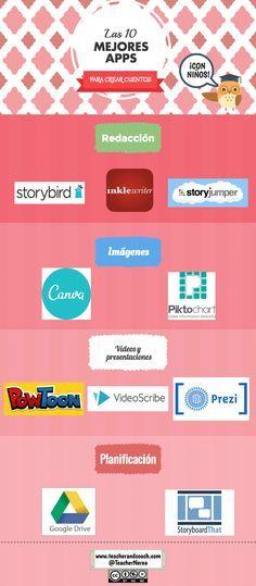 las mejores apps gratuitas para contar historias