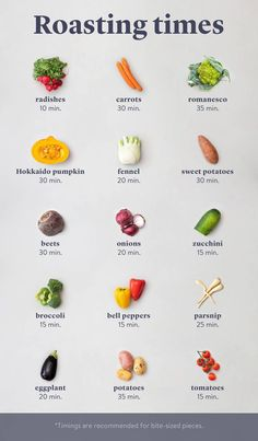 5 Tips for Perfect Oven-Roasted Vegetables Stories Kitchen Stories Roasted Vegetable Recipes, Veggie Recipes, Baby Food Recipes, Healthy Recipes, Vegetable Roasting Times, Grilled Vegetables Oven, Roasted Veggies In Oven, Healthy Food, How To Roast Vegetables