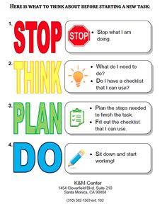 Stop, Think, Plan, Do - mantra for Executive Functioning and Metacognition.  From http://kandmcenter.com/Executive_function/executive_workbook.html