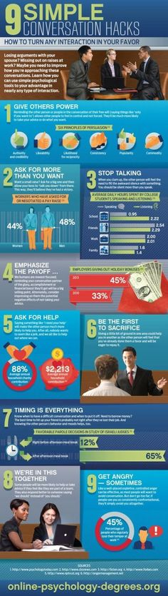 How to socialise confidently - Infographic