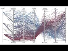 Data Visualization Design by Etan Lightstone at FutureStack13 - YouTube