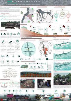 Contextualizacion del lugar y su cultura Ecoaldea para pescadores Bazan Nariño #ecoaldea