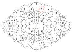 Tatting: Tatted Doily row 2 visual pattern