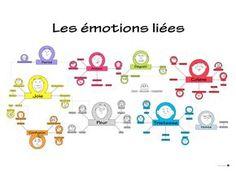 Relations des émotions - Outil en intervention jeunesse - Communoutils