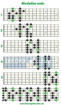 Mixolydian mode: 5 patterns