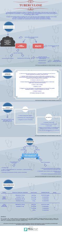 Untitled Infographic | @Piktochart Infographic