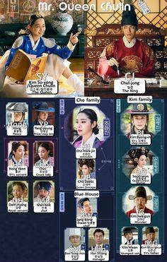 Secret Garden Korean, Hong Kong Movie, Best Kdrama, Queens Wallpaper, Hard Work Quotes, Korean Language Learning, Jung Hyun, Kim Sun, Korean Drama Movies