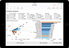 Tableau Mobile Available for Android Smartphone Platform - http://www.predictiveanalyticstoday.com/tableau-mobile-available-android-smartphone-platform/