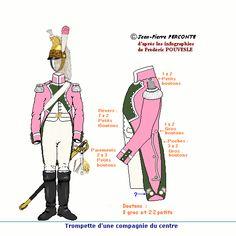 Dragoni Rgt. della Regina cmp. centro trombettiere 1807