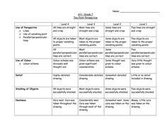 rubric for one point perspective drawing - Google Search: