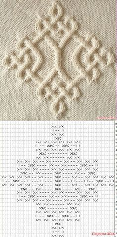 This is a beautiful cabled design, and if you can read a chart you'll get it the first try. This is a beautiful cabled design, and if you can read a chart you'll get it the first try. Knitting Terms, Knitting Stiches, Knitting Charts, Crochet Stitches, Knit Crochet, Knitting Machine, Baby Knitting, Knitting Designs, Knitting Projects