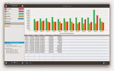 Manzana Trends: Para Manejar tus Finanzas en Mac