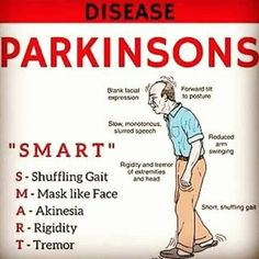 Parkinson& - All About Parkinsons Disease Rn School, Pharmacy School, Will Turner, Cellulite, Med Surg Nursing, Medicine Notes, Family Nurse Practitioner, Nursing School Notes, Surgical Nursing