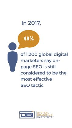 In of global digital marketers say on-page SEO is still considered to be the most effective SEO tactic. Content Marketing, Social Media Marketing, Digital Marketing, Email Marketing, Business Goals, Business Tips, Search Optimization, Website Maintenance, On Page Seo