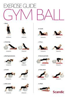 Gym ball workouts ♥ these!