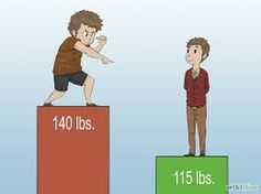 How much fat carbs and protein should i eat a day to lose weight photo 5