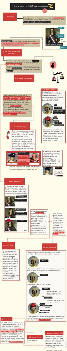 affairesumpMiseAJour1.jpg (800×4172)