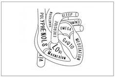 HEALTHY HEART TIPS -