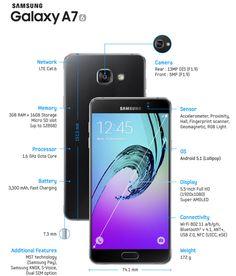 #Bestdealsgalaxyphones #Samsung #GalaxyA