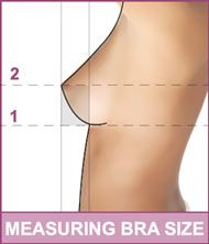 """How-to determine bra size. Learn how to do this properly! As it turns out, places like Victoria's Secret are terrible at measuring and most of us are likely wearing the wrong size. (Hint: A """"D"""" cup really isn't that big.)"""