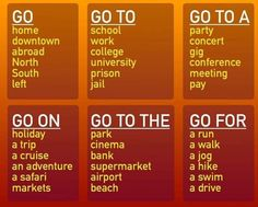 Collocations with GO in English English Prepositions, English Adjectives, English Verbs, Learn English Grammar, English Language Learning, English Vocabulary, Teaching English, English Tips, English Fun