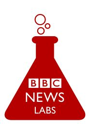 Driving Innovation In News Blog Logo, Sentence Structure, Design Thinking, Bbc News, Writing, Labs, Digital, Lab, Being A Writer