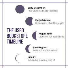 The Used Bookstore Podcast Party Names, Name List, Character Names, Past Life, Journalism, Being Used, Product Launch, Journaling