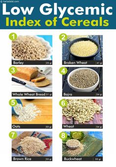 List of Low GI Indian Vegetable Foods (Glycemic Index) - Best Lactose Free Diet Low Glycemic Foods List, Glycemic Index Of Foods, Low Gi Foods List, Low Glycemic Fruits, Glykämischen Index, Low Gi Diet, Stomach Fat Burning Foods, Raw Banana, Banana Chips