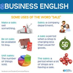 Business English Here are some uses of the word 'Sale'. - Repinned by Chesapeake College Adult Ed. We offer free classes on the Eastern Shore of MD to help you earn your GED - H.S. Diploma or Learn English (ESL) . For GED classes contact Danielle Thomas 410-829-6043 dthomas@chesapeke.edu For ESL classes contact Karen Luceti - 410-443-1163 Kluceti@chesapeake.edu . www.chesapeake.edu