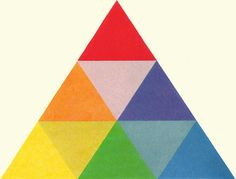 Josef Albers and Sewell Sillman, color triangle. Yale University Art Gallery, New Haven. Joseph Albers, Modern Art, Contemporary Art, Art Through The Ages, Graphic Design Trends, Elements Of Design, Color Stories, Geometric Art, Color Theory