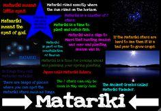 Image result for matariki stars