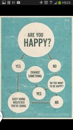 aquaprofunda: Still love this. [Flow chart: Are you happy? -> Yes -> Keep doing whatever you're doing. Are you happy? -> No -> Do you want to be happy? -> Yes -> Change something. Are you. The Words, Quotes To Live By, Me Quotes, Happy Quotes, Change Quotes, Wisdom Quotes, Funny Quotes, Yoga Quotes, Girl Quotes