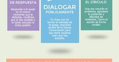 7 consejos para atender problemas en #RedesSociales. #socialmedia | Community Manager | Pinterest | Marketing