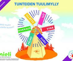 Tunteiden tuulimyllyssä ilo, viha, suru, pelko, rakkaus ja yllätys Windmill, Chart, Mental Health