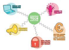 El Startup Europe Leaders Club propone un manifiesto para fomentar el emprendimiento y la innovación tecnológica en la UE. ¿Cómo?