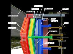 LTD Solar Stirling Engine Concept