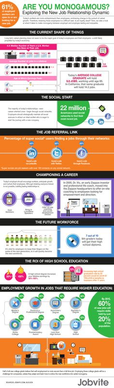 Are You Wedded to Your Job? #career