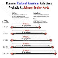 Trailer Axle Size Diagram - Johnson Trailer Parts - Hubface and Spring Center Measurements Car Hauler Trailer, Atv Trailers, Dump Trailers, Equipment Trailers, Custom Trailers, Trailer Plans, Trailer Build, Trailer Kits, Kayak Trailer