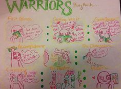Warriors (warrior cats) pretty much. I drew this. Drawn by Carise