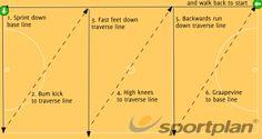 Netball Coaching: Netball Warm Up Drill